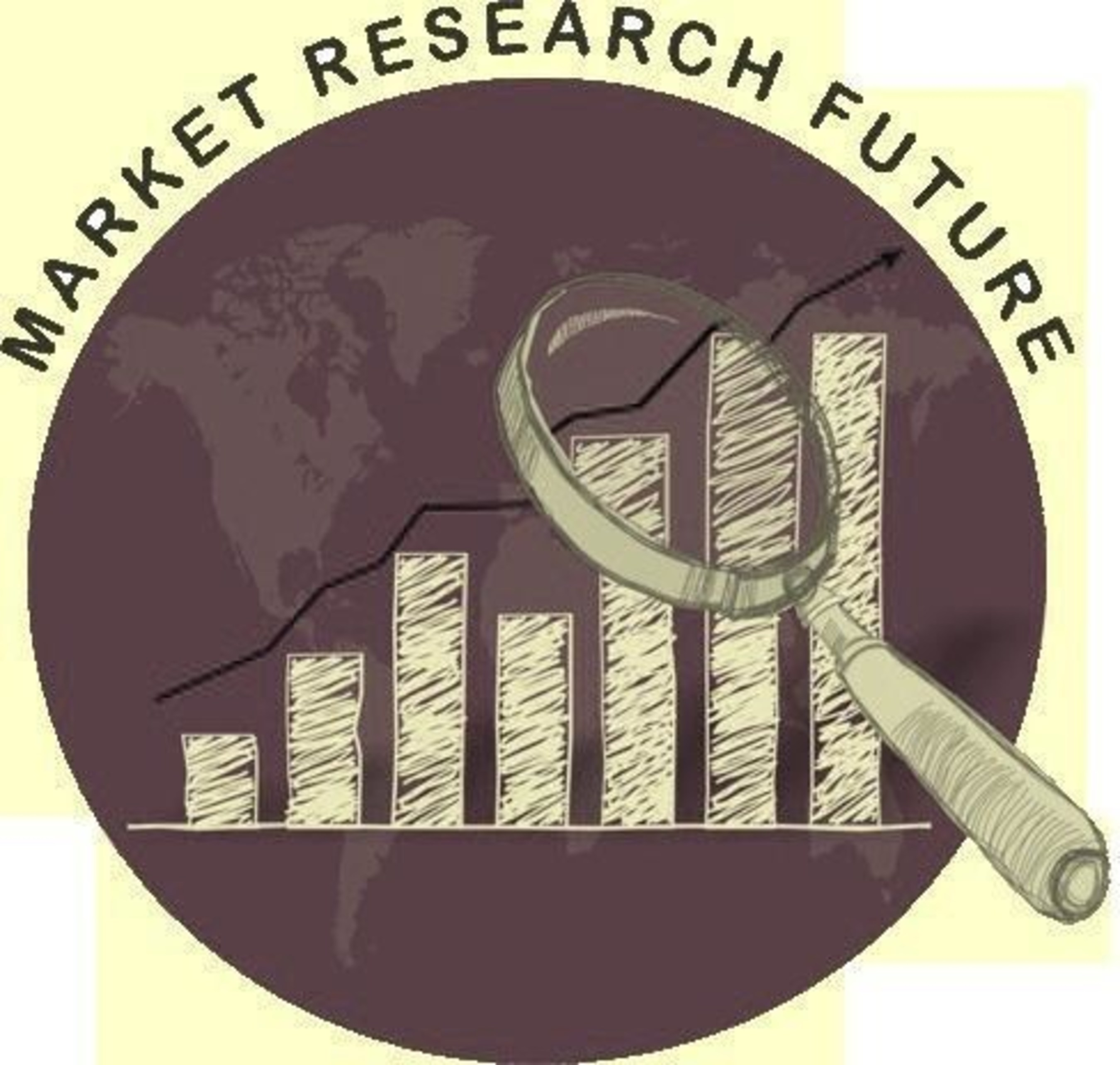 Expansion of Clinical Practice Management Software Market to forecast 2027