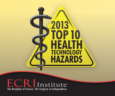 To help healthcare providers minimize the risk of technology-related adverse events, ECRI Institute (https://www.ecri.org), an independent nonprofit that researches the best approaches to improving patient care, announces the release of its Top 10 Health Technology Hazards list for 2013. Now in its 6th year of publication, the annual Top 10 list is designed to raise awareness of the potential dangers associated with the use of medical devices and systems. Three of the ten topics on the 2013 list are directly associated with the still-maturing health IT field where the interplay between complexity and effectiveness and potential harm is most evident.  (PRNewsFoto/ECRI Institute)