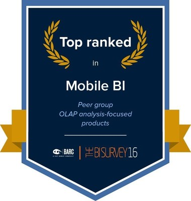 CXO-Cockpit is Top-ranked for 'Mobile BI' in the OLAP analysis-focused products peer group of the BARC BI Survey 2016