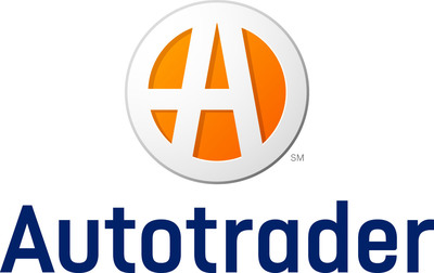Autotrader Celebrates The American Worker By Highlighting Great American Made Vehicles Aug 30 2016