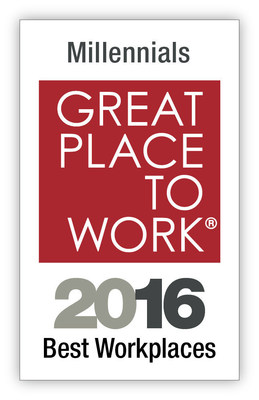 Yext Recognized as #18 on Fortune's Best Workplaces for Millennials 2016