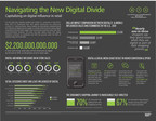 Deloitte Digital Study: Digitally-Influenced Sales in Retail Brick-and-Mortar Stores to Reach $2.2 Trillion by Year-end