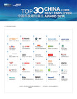 Top 30 China Best Employer Award 2014