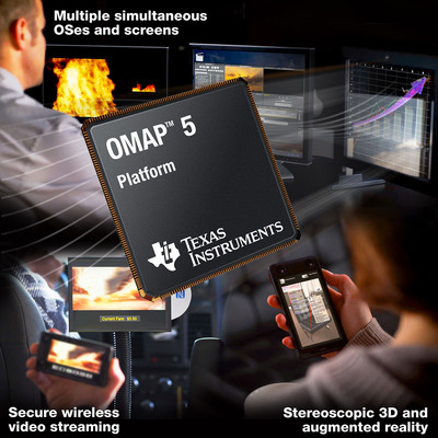 Not Just a Faster Horse: TI's OMAP(TM) 5 Platform Transforms the Concept of 'Mobile'