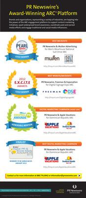 PR Newswire's Multimedia Content Distribution Platform, the ARC,  Drives Award-Winning Campaigns.  (PRNewsFoto/PR Newswire Association LLC)