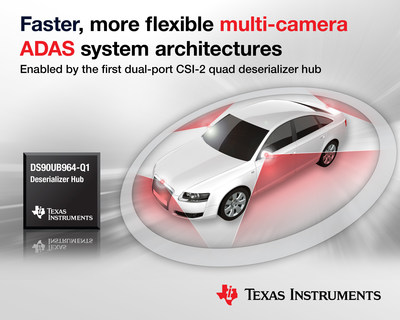 TI deserializer hub aggregates and replicates data from multiple high-resolution sensors in automotive camera and radar applications
