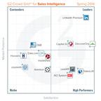 Sales Intelligence Grid (PRNewsFoto/G2 Crowd, Inc.)