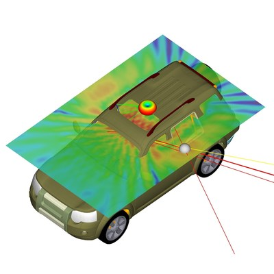 ANSYS Savant is directly integrated with ANSYS HFSS to provide a seamless installed antenna analysis workflow. The New HFSS to Savant Datalink provides the ability to model installed antennas and their interactions with electrically large platforms by importing free standing antenna designs simulated and optimized in HFSS.