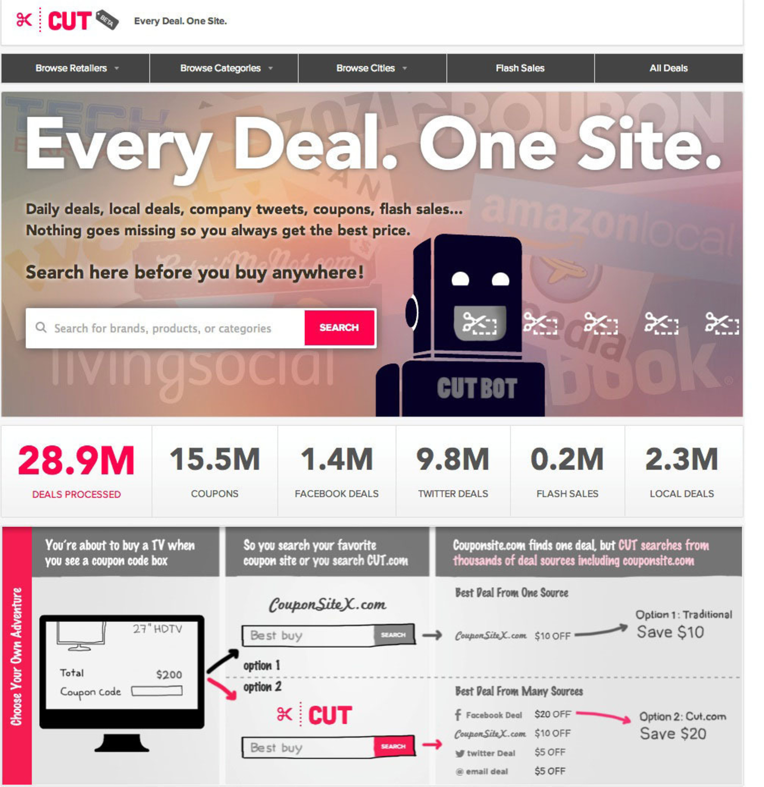 Cut.com Homepage - Every Deal. One Site.  (PRNewsFoto/Cut.com)