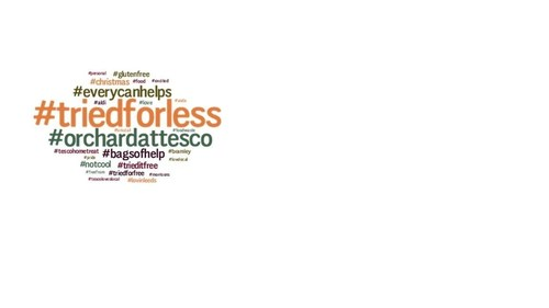 Words used to describe the UK's love for Tesco on social media (PRNewsFoto/NetBase)