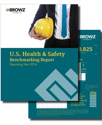 BROWZ suppliers/contractors outperform the industry average for key safety metrics by as much as 60%.