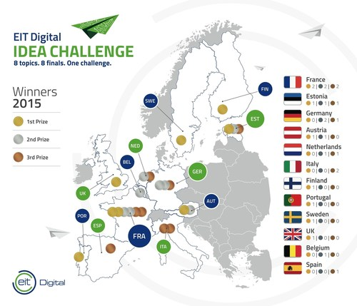 The EIT Digital Idea Challenge is the network's contest to reach out, identify and support the best digital start-ups in Europe. In 2015, 24 start-ups from 12 different countries were awarded. For the first time teams from Belgium, Estonia and Portugal received an award. With six awards, French teams have been most successful, followed by Estonia, Germany and Austria. Graphic is free of charge for editorial use - please quote the source: EIT Digital. (PRNewsFoto/EIT Digital) (PRNewsFoto/EIT Digital)