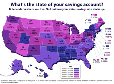 Here's why it's easier to save money in New York than in Oregon. / Source: GOBankingRates.  (PRNewsFoto/GOBankingRates)