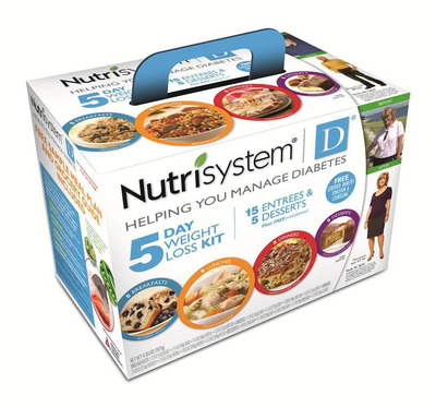 Nutrisystem Ramps Up Production of Nutrisystem D Jumpstart Weight Loss Kit & Expands to Nearly 3,700 Walmart Stores.  (PRNewsFoto/Nutrisystem, Inc.)