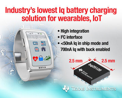 TI introduces the industry's smallest and lowest power battery management solution for wearables and IoT products