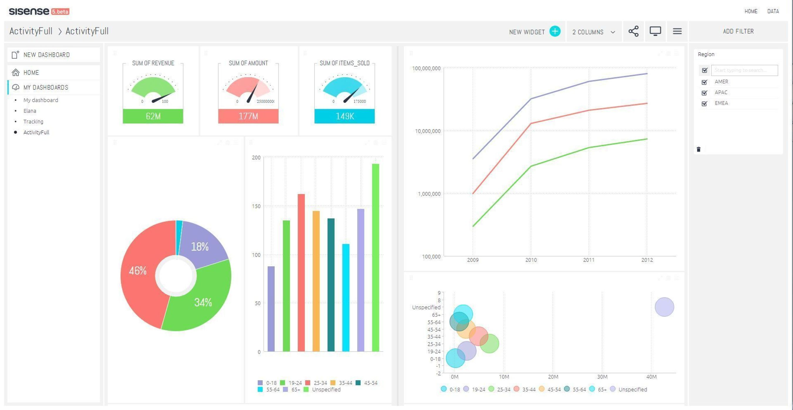 SiSense 5 enables non-technical users to analyze billions of records, share interactive dashboards and join ...