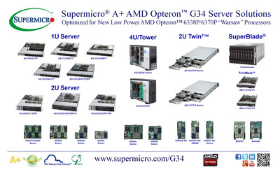 Supermicro(R) Ships A+ Server Solutions Optimized for AMD Opteron(TM) 6338P/6370P.  (PRNewsFoto/Super Micro Computer, Inc.)