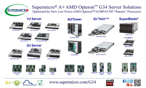Supermicro(R) Ships A+ Server Solutions Optimized for AMD Opteron(TM) 6338P/6370P. (PRNewsFoto/Super Micro Computer, Inc.) (PRNewsFoto/SUPER MICRO COMPUTER, INC.)