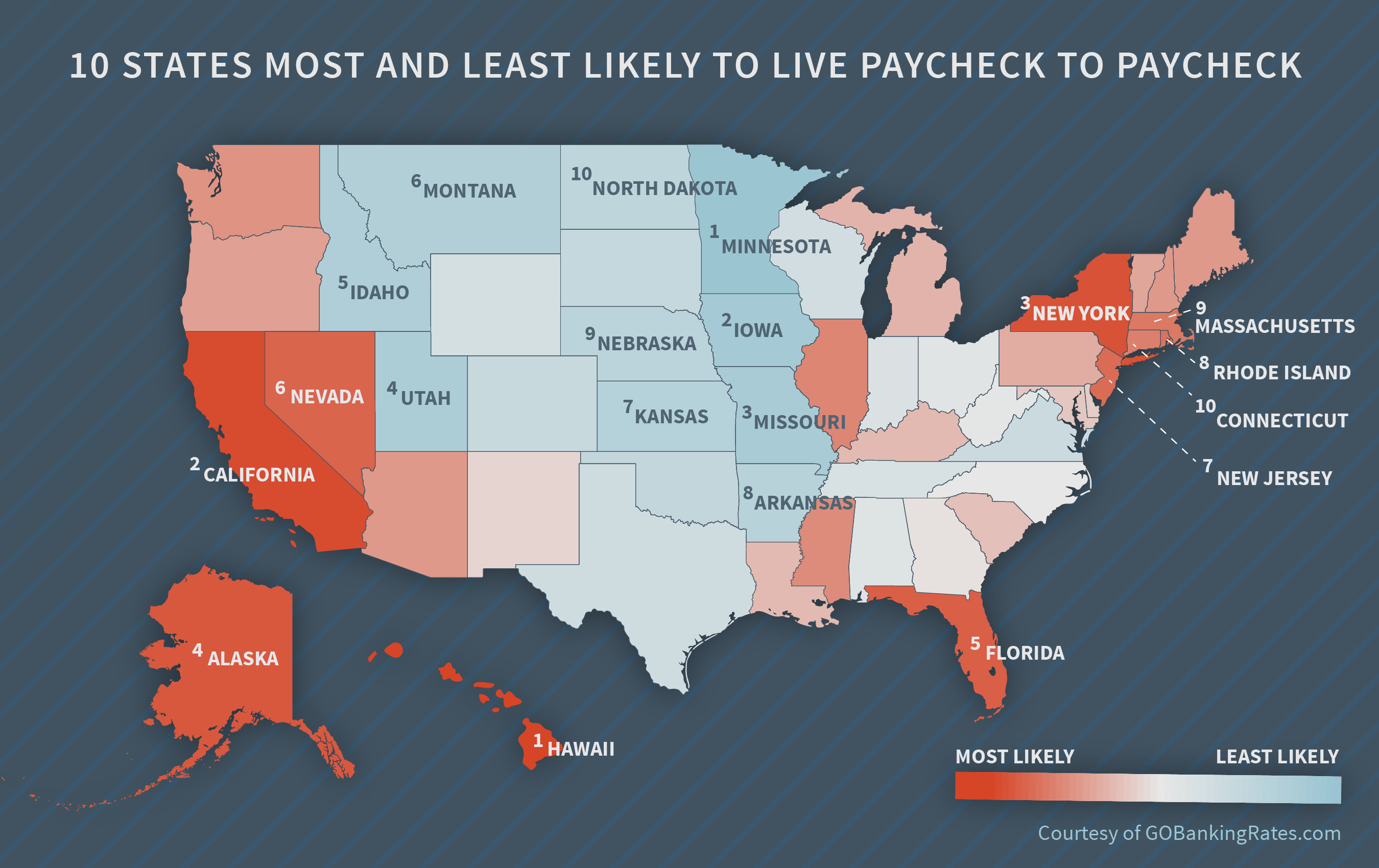 Hawaii And California Top States Where People Are Likely To Live Paycheck To Paycheck I see there is another problem with california, where else is nice to live? pr newswire
