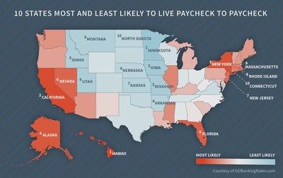 GOBankingRates study finds the 10 states most and least likely to live paycheck to paycheck.