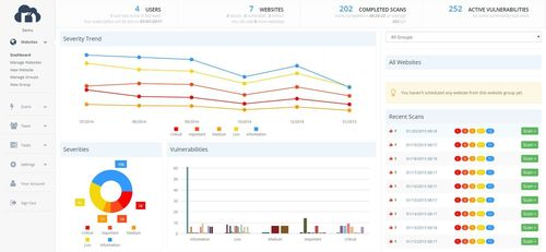 Use the Netsparker Cloud dashboard to get a quick overview of the state of security of all scanned websites and  ...