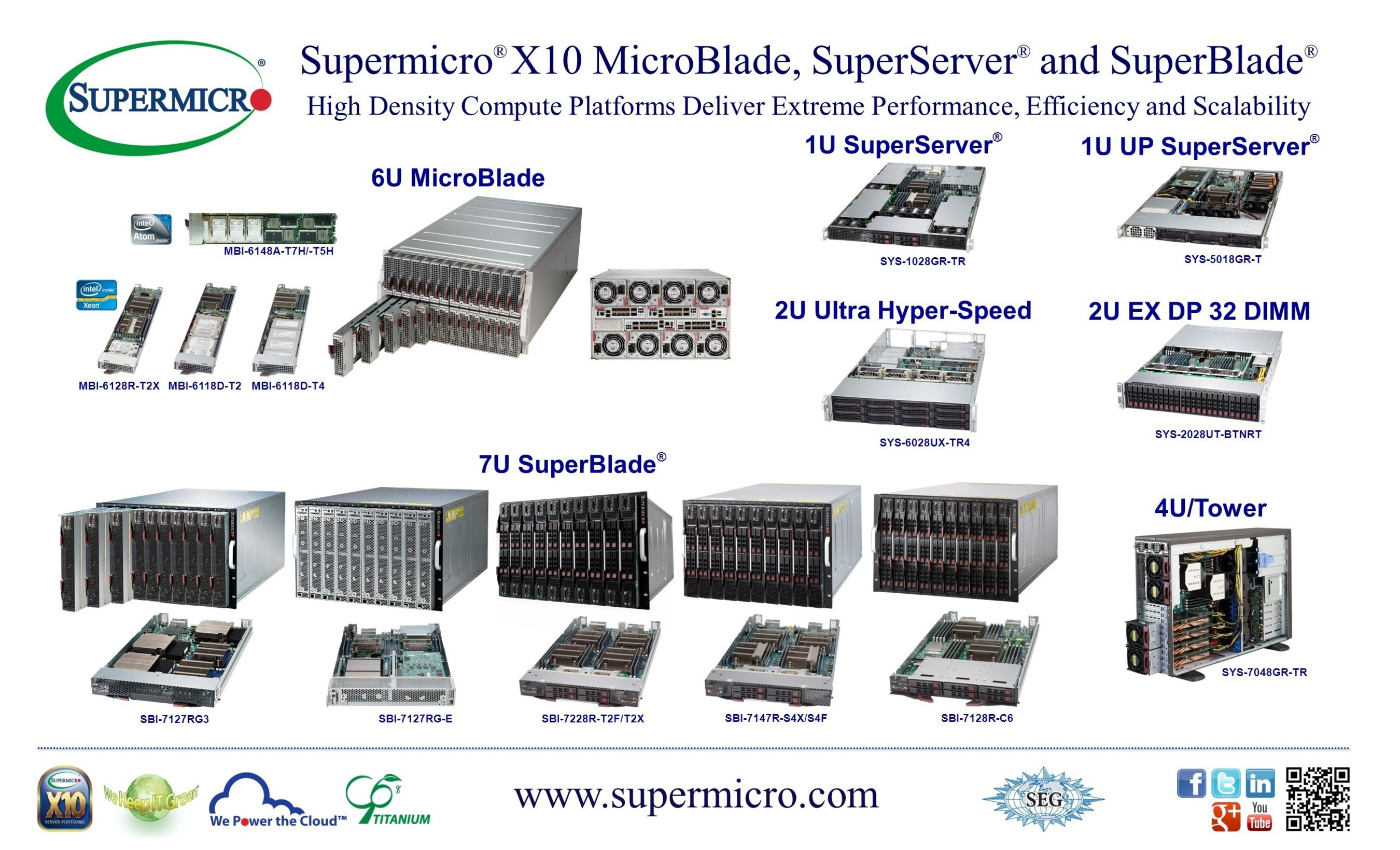 Supermicro(R) X10 MicroBlade, SuperServer(R) and SuperBlade(R) @ SEG '14