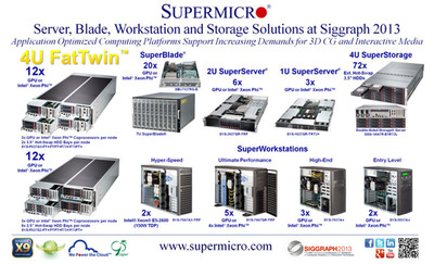 Supermicro(R) Exhibits Scalable Hi-Performance Computing Solutions @ Siggraph 2013.  (PRNewsFoto/Super Micro Computer, Inc.)