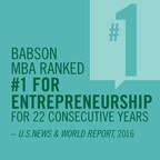 U.S.News & World Report has ranked Babson's MBA program No. 1 in entrepreneurship for the 22nd consecutive year in its 2016 list of Best Graduate Schools.