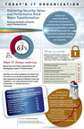 Nearly two out of three (63 percent) CIOs and information technology professionals report that there is a 'major IT transformation' underway in their organizations, driven largely by broader efforts to deliver added value, enhance business performance and increase security, according to a new survey by global consulting firm Protiviti  (www.protiviti.com/ITpriorities). The 2014 IT Priorities Survey found that the roles of CIOs and business-minded technology leaders continue to adapt to a broader scope of responsibilities, and are shifting further from supportive functions and more toward an integrated aspect of overall business strategy and operations.  (PRNewsFoto/Protiviti)