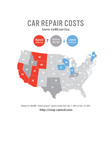 CarMD Reveals State-by-State Ranking of Car Repair Costs; Motorists in Wyoming Paid Most, Indiana Drivers Paid Least for Repairs