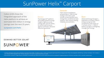 SunPower Helix Carport