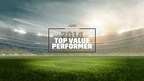 VIZIO Announces Nominees for Eighth Annual Top Value Performer Award and Invites Fans to Cast Their Votes For Their Favorite Player. Candidates Include Denver's C.J. Anderson, Pittsburgh's Le'Veon Bell, Baltimore's Justin Forsett, Cincinnati's Mohamed Sanu and New Orleans' Kenny Stills.