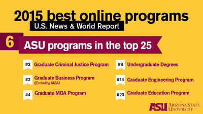 6 ASU programs in the top 25 U.S. News and World Report 2015 best online programs