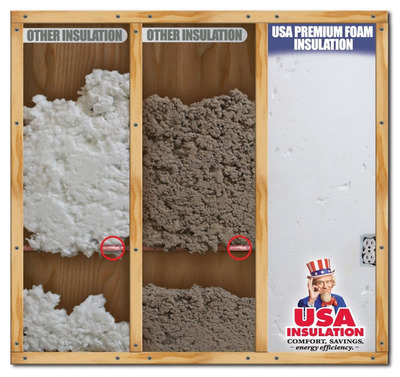 Usa Insulation Alerts Homeowners That Time Is Running Out
