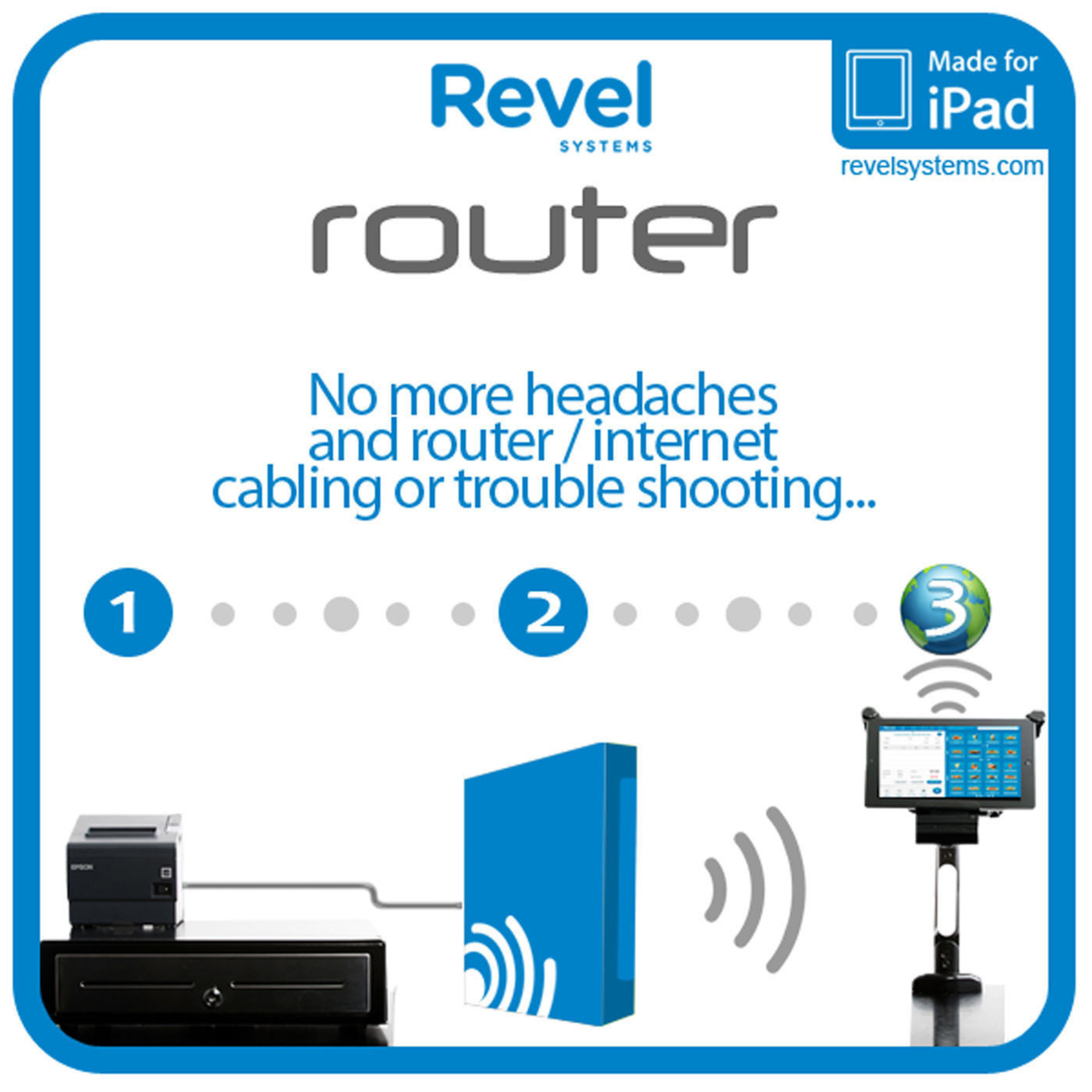 Revel iPad POS releases Revel Router which eliminates all hassle for customers.  (PRNewsFoto/Revel Systems, Inc)