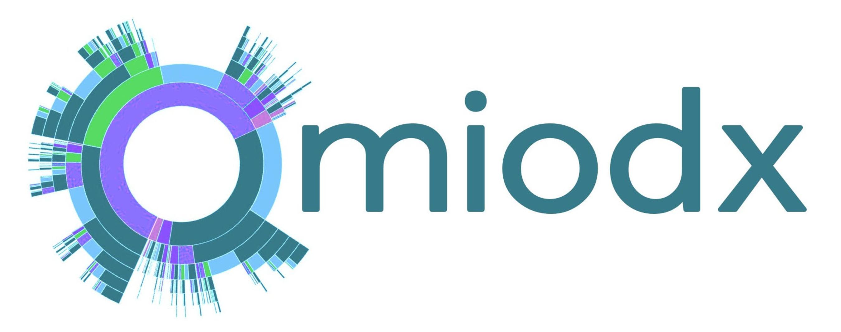 MIODx - diagnostics for medically improved outcomes.