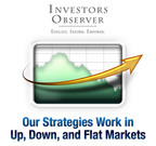 InvestorsObserver Option Strategies.  (PRNewsFoto/InvestorsObserver)