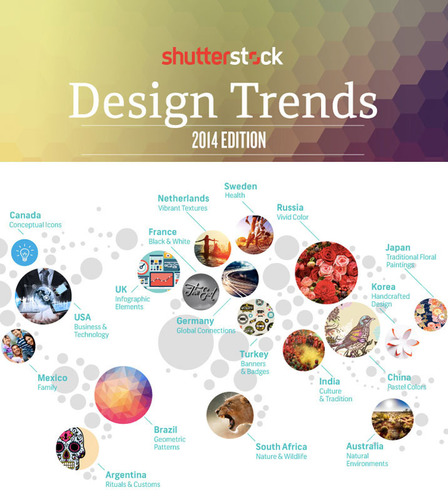 Shutterstock, Inc. releases its third-annual Global Design Trends infographic. See more at shutterstock.com/blog(PRNewsFoto/Shutterstock, Inc.) (PRNewsFoto/SHUTTERSTOCK_ INC_)