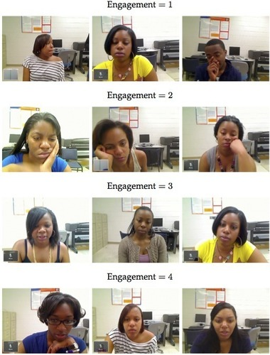 The Faces of Engagement: Automatic Recognition of Student Engagement. (PRNewsFoto/Emotient)