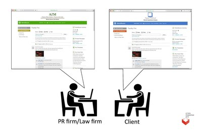 One example of CrisisResponsePro's Multi-Brand Functionality allows outside service providers like PR firms and law firms to collaborate in Virtual WorkRooms under different brands.