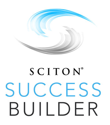 Sciton Success Builder, a new practice support program