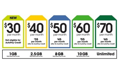 Cricket Wireless Monthly Rate Plans