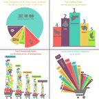 PR NEWSWIRE INDIA - Zepo E-Commerce Census 2013-14 (Q1 & Q2) (PRNewsFoto/Zepo Technologies Pvt. Ltd.)