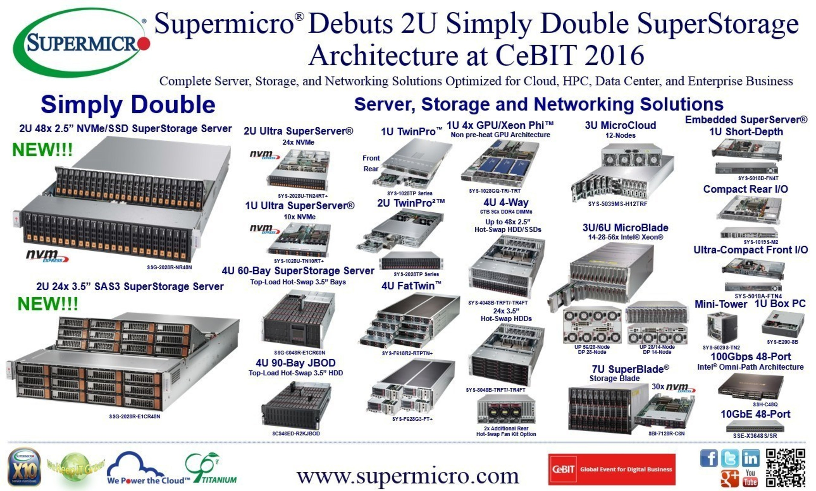 Supermicro(R) Debuts Simply Double Storage Architecture Optimized for Cloud, HPC, Data Center, and Enterprise at CeBIT 2016
