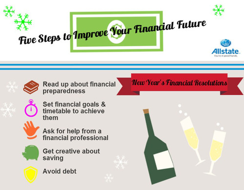 Allstate suggests a New Year's resolution: five steps to improve your financial future. (PRNewsFoto/Allstate Corporation) (PRNewsFoto/ALLSTATE CORPORATION)