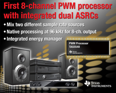 The industry's first 8-channel, PWM audio processor with dual asynchronous sample rate converters (ASRCs) integrated on a single chip. The TAS5548 allows home and pro audio designers to seamlessly mix two audio sources, providing design flexibility and cost savings compared to competitive solutions that require two chips.  (PRNewsFoto/Texas Instruments Incorporated)