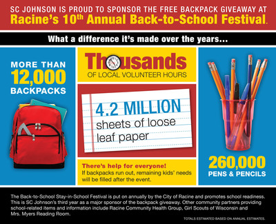 It's back-to-school time and students in Racine, Wis. are gearing up for the Mayor's Back-to-School Stay-in-School Festival. For the third year in a row, SC Johnson will be the major sponsor of the 10th annual free backpack giveaway where students in grades K-12 will receive a free backpack filled with age-appropriate school supplies. The event is Monday, August 20, 2012, from 2 p.m. to 6 p.m. at Festival Park.  (PRNewsFoto/SC Johnson)