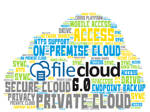 FileCloud 6.0  (PRNewsFoto/CodeLathe)