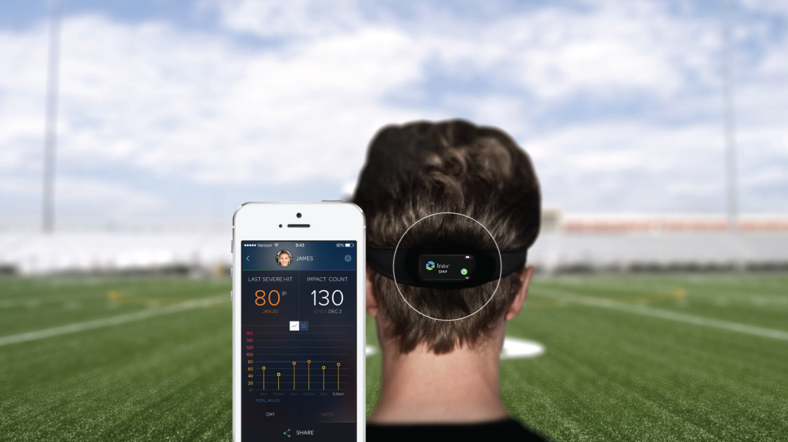 Athletes representing 14 countries will wear Triax Smart Impact Monitors during the 2015 Special Olympics World Games.