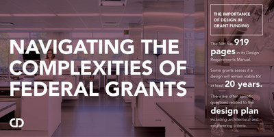 CannonDesign releases new infographic to help universities navigate the complexities of federal grants.